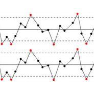 C.E.P – Controle Estatístico do Processo
